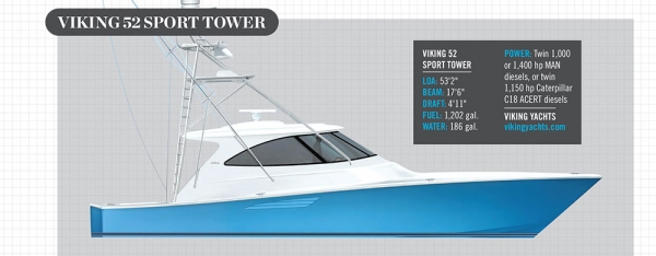 Viking 52 Express New Fishing Boats for Offshore Fishing | Marlin Magazine